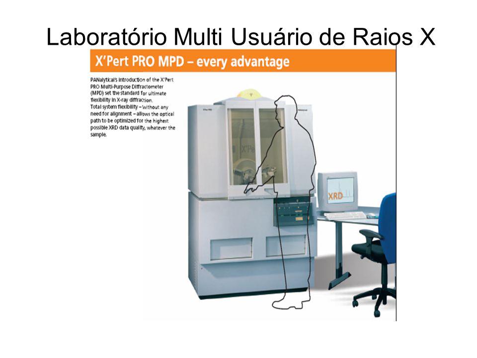 Laboratório Multi Usuário de Raios X