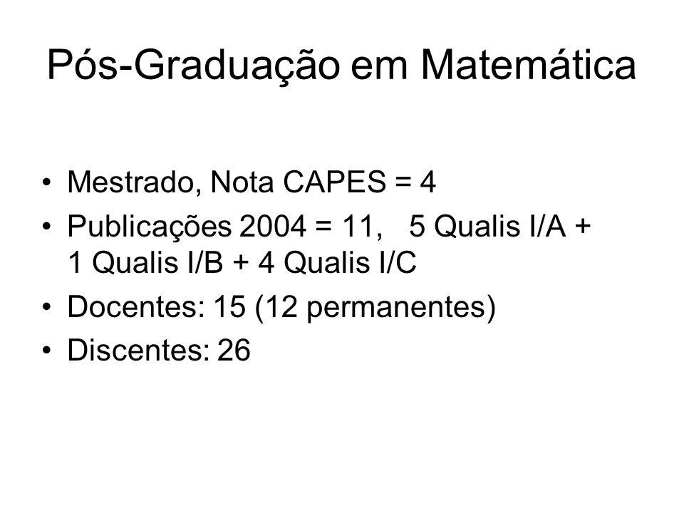 Pós-Graduação em Matemática Mestrado, Nota CAPES = 4 Publicações 2004 = 11, 5 Qualis I/A + 1 Qualis I/B + 4 Qualis I/C Docentes: 15 (12 permanentes) Discentes: 26