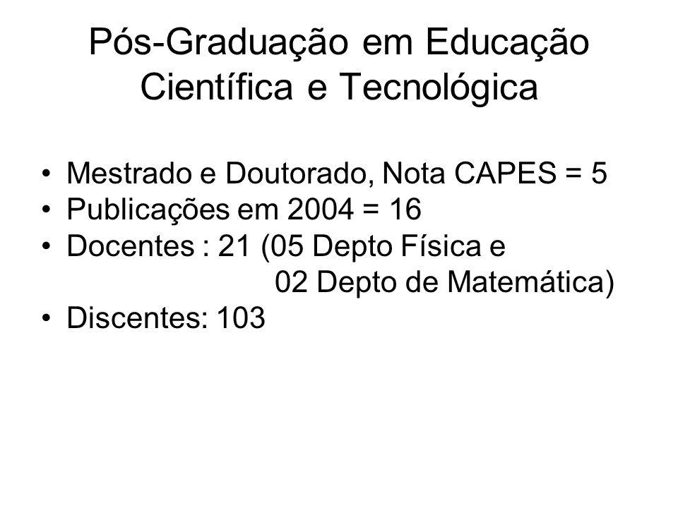 Pós-Graduação em Educação Científica e Tecnológica Mestrado e Doutorado, Nota CAPES = 5 Publicações em 2004 = 16 Docentes : 21 (05 Depto Física e 02 Depto de Matemática) Discentes: 103