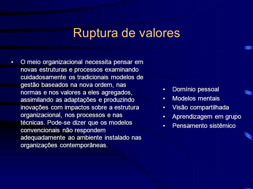Ruptura de valores O meio organizacional necessita pensar em novas estruturas e processos examinando cuidadosamente os tradicionais modelos de gestão