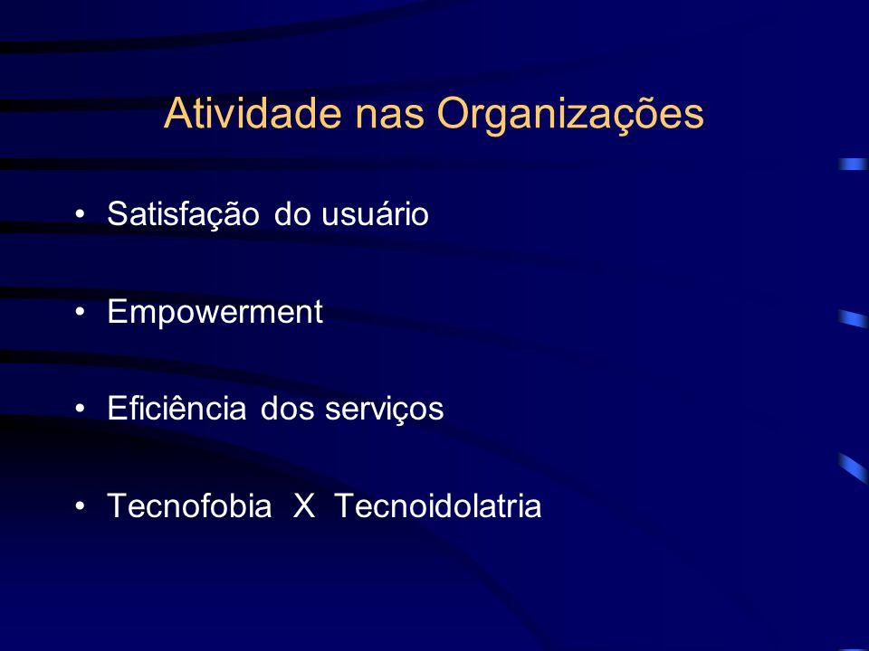 Atividade nas Organizações Satisfação do usuário Empowerment Eficiência dos serviços Tecnofobia X Tecnoidolatria