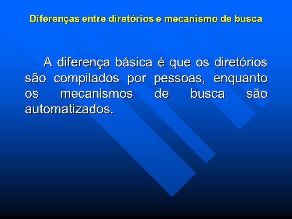 Diferenças entre diretórios e mecanismo de busca A diferença básica é que os diretórios são compilados por pessoas, enquanto os mecanismos de busca são automatizados.