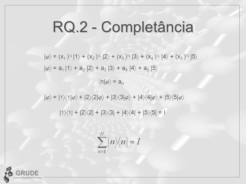 RQ.2 - Completância | = (x 1 ) ½ |1 + (x 2 ) ½ |2 + (x 3 ) ½ |3 + (x 4 ) ½ |4 + (x 5 ) ½ |5 | = a 1 |1 + a 2 |2 + a 3 |3 + a 4 |4 + a 5 |5 | = | 1 1 | + |2 2| + |3 3| + |4 4| + |5 5| n| = a n | 1 1 | + |2 2| + |3 3| + |4 4| + |5 5| = I