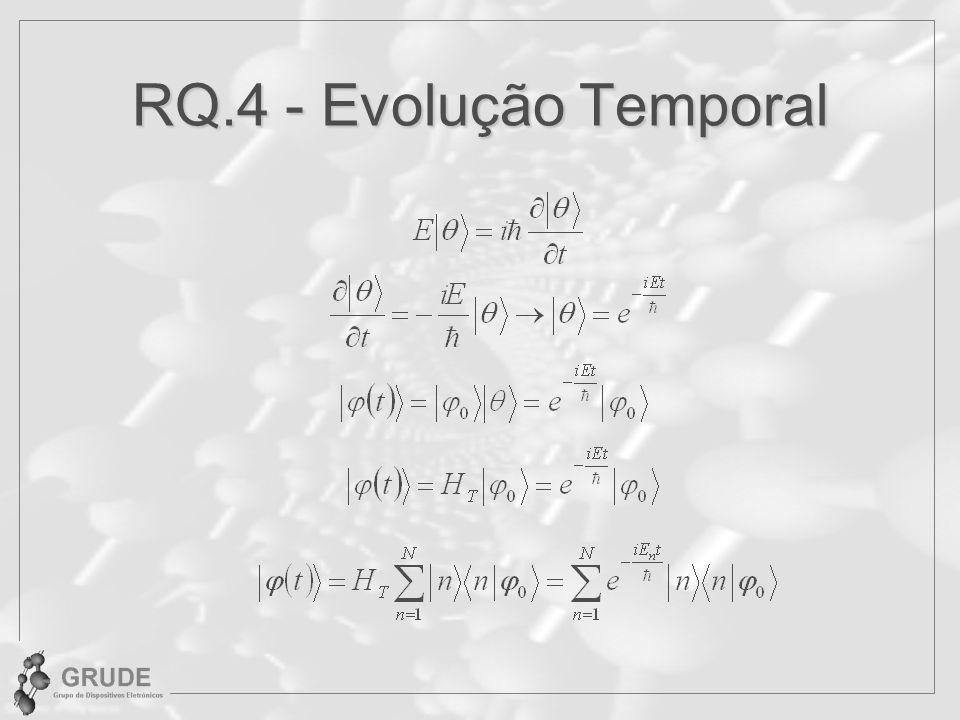 RQ.4 - Evolução Temporal
