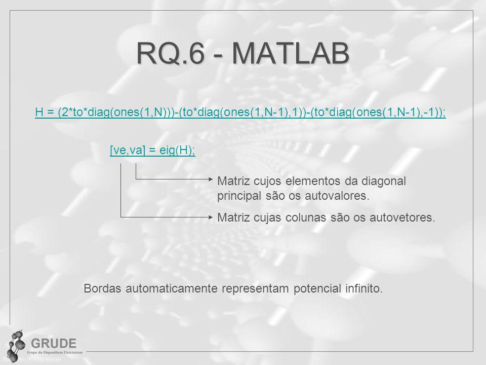 RQ.6 - MATLAB H = (2*to*diag(ones(1,N)))-(to*diag(ones(1,N-1),1))-(to*diag(ones(1,N-1),-1)); [ve,va] = eig(H); Matriz cujos elementos da diagonal prin