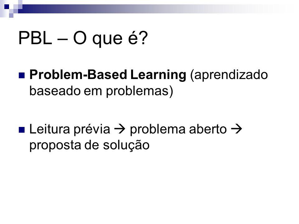 PBL – O que é? Problem-Based Learning (aprendizado baseado em problemas) Leitura prévia problema aberto proposta de solução