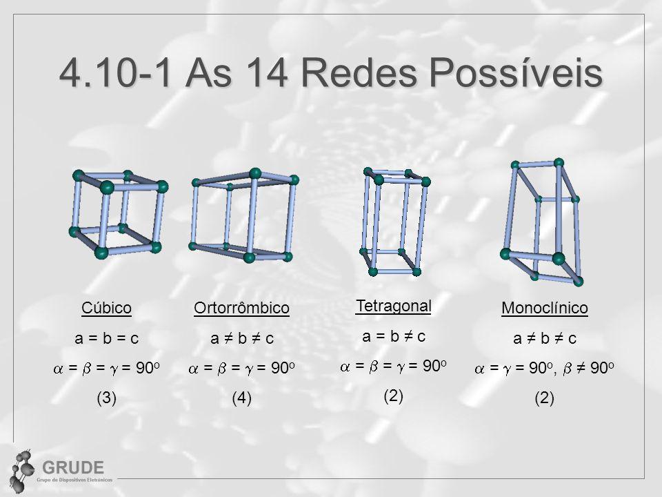 4.10-1 As 14 Redes Possíveis Ortorrômbico a b c = = = 90 o (4) Cúbico a = b = c = = = 90 o (3) Tetragonal a = b c = = = 90 o (2) Monoclínico a b c = = 90 o, 90 o (2)