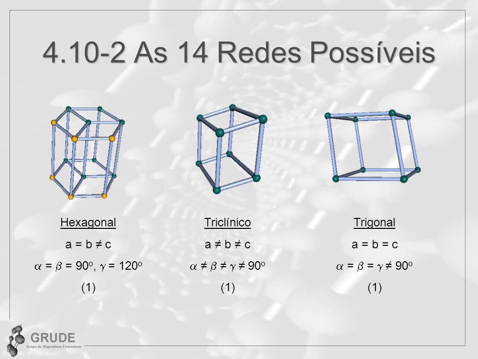 4.10-2 As 14 Redes Possíveis Hexagonal a = b c = = 90 o, = 120 o (1) Triclínico a b c 90 o (1) Trigonal a = b = c = = 90 o (1)