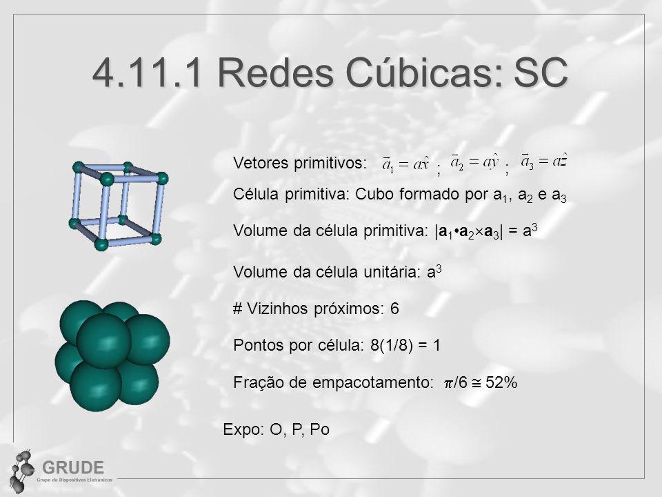 4.11.1 Redes Cúbicas: SC Célula primitiva: Cubo formado por a 1, a 2 e a 3 Vetores primitivos: ; ; Volume da célula unitária: a 3 # Vizinhos próximos: 6 Pontos por célula: 8(1/8) = 1 Fração de empacotamento: /6 52% Expo: O, P, Po Volume da célula primitiva: |a 1a 2 a 3 | = a 3