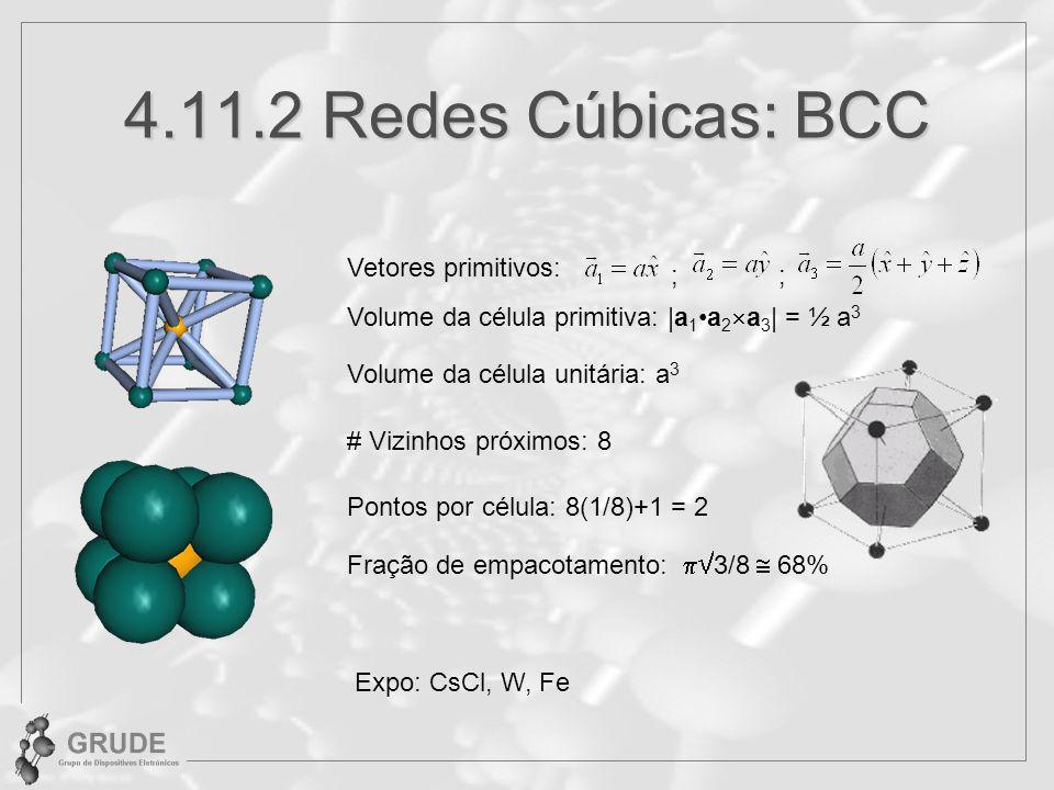 4.11.2 Redes Cúbicas: BCC Vetores primitivos: ; ; Volume da célula unitária: a 3 # Vizinhos próximos: 8 Pontos por célula: 8(1/8)+1 = 2 Fração de empacotamento: 3/8 68% Expo: CsCl, W, Fe Volume da célula primitiva: |a 1a 2 a 3 | = ½ a 3