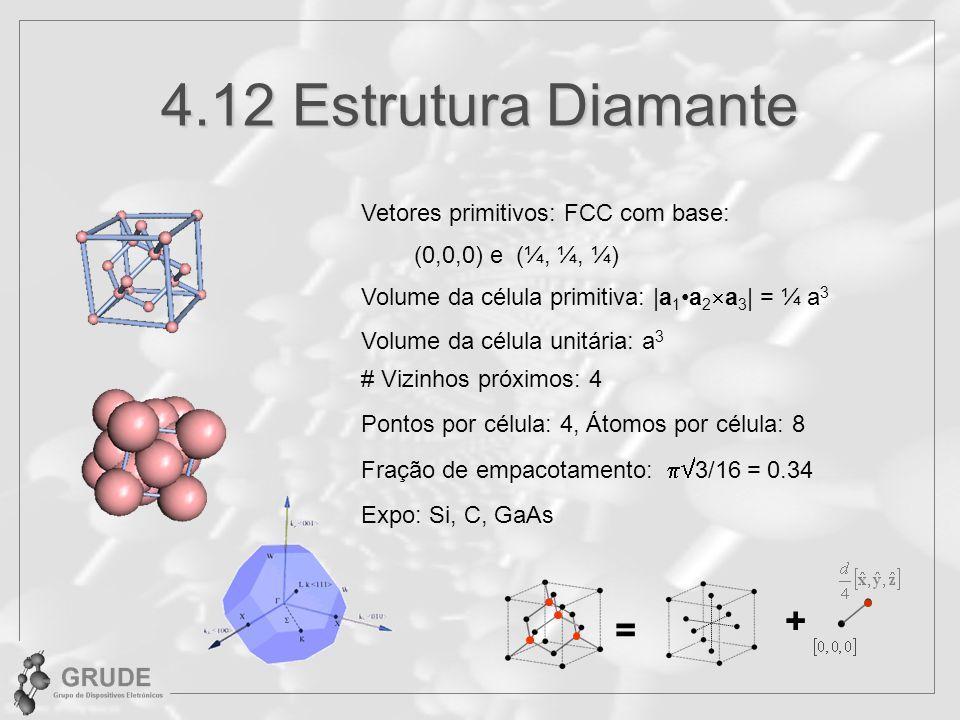 4.12 Estrutura Diamante Vetores primitivos: FCC com base: Volume da célula primitiva: |a 1a 2 a 3 | = ¼ a 3 # Vizinhos próximos: 4 Pontos por célula: 4, Átomos por célula: 8 Fração de empacotamento: 3/16 = 0.34 Expo: Si, C, GaAs (0,0,0) e (¼, ¼, ¼) = + Volume da célula unitária: a 3