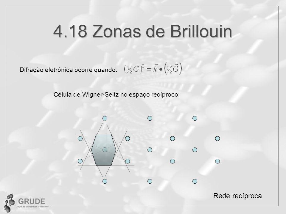 4.18 Zonas de Brillouin Difração eletrônica ocorre quando: Rede recíproca Célula de Wigner-Seitz no espaço recíproco:
