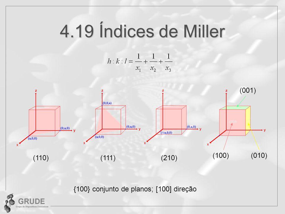 4.19 Índices de Miller (110)(111)(210) (100)(010) (001) {100} conjunto de planos; [100] direção