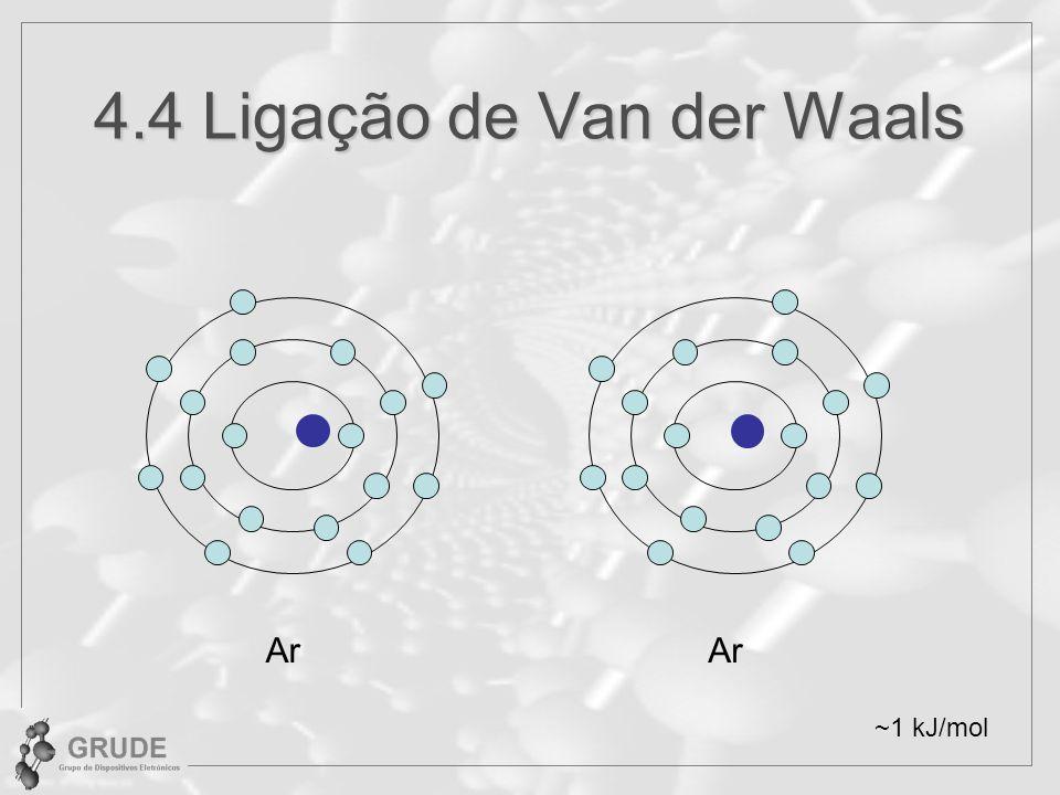 4.12 Estrutura Diamante Vetores primitivos: FCC com base: Volume da célula primitiva:  a 1a 2 a 3   = ¼ a 3 # Vizinhos próximos: 4 Pontos por célula: 4, Átomos por célula: 8 Fração de empacotamento: 3/16 = 0.34 Expo: Si, C, GaAs (0,0,0) e (¼, ¼, ¼) = + Volume da célula unitária: a 3