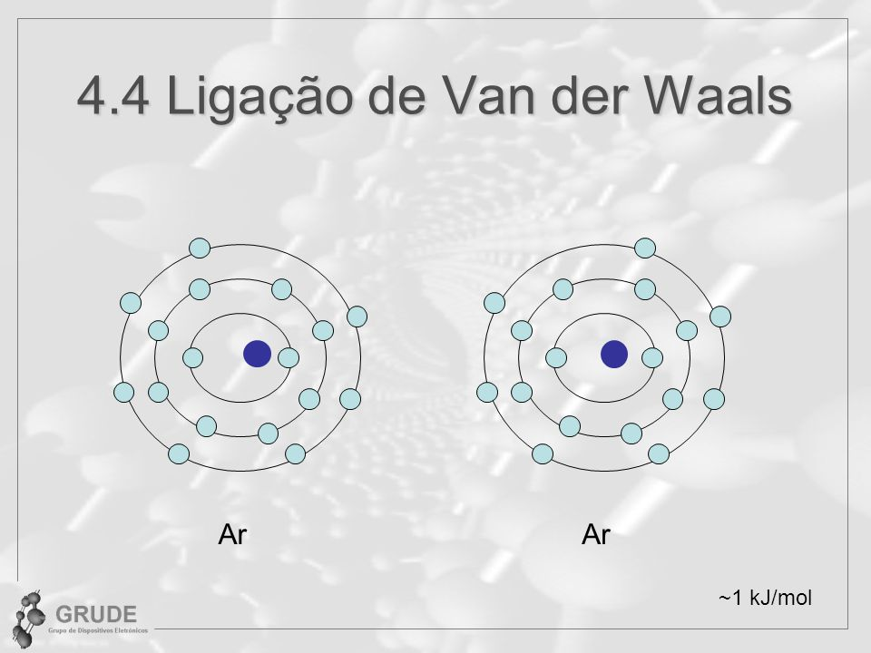 4.4 Ligação de Van der Waals Ar ~1 kJ/mol
