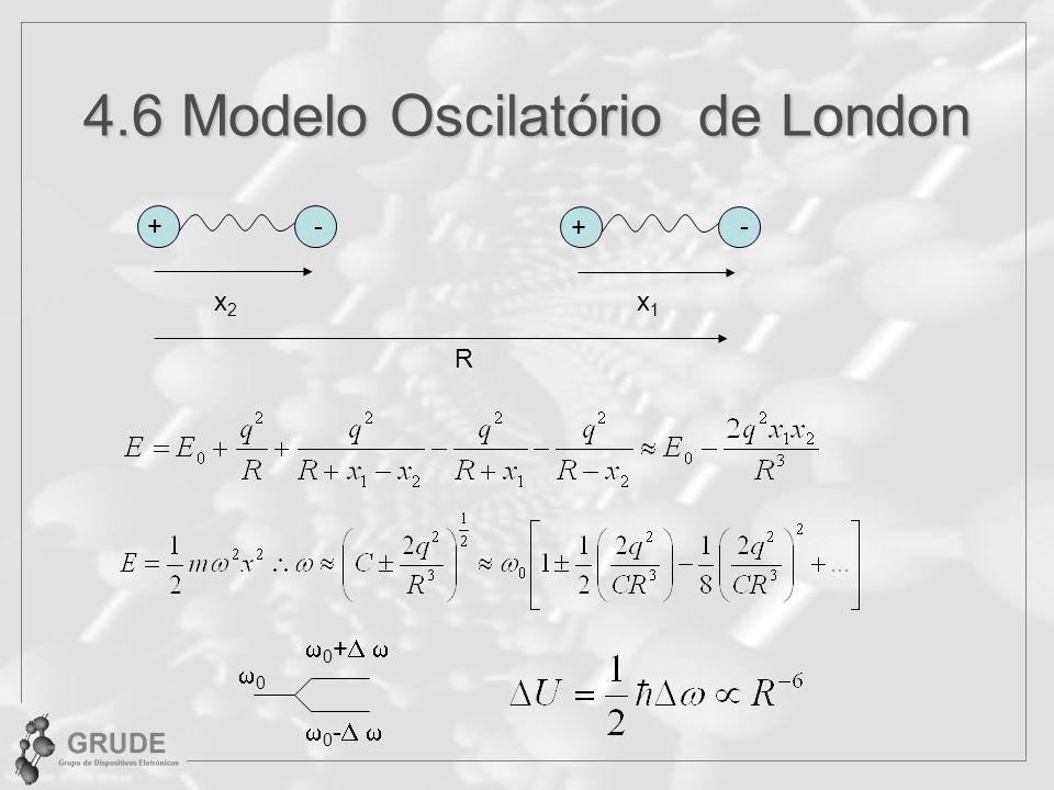 4.6 Modelo Oscilatório de London +- x2x2 + x1x1 - R 0 0 + 0 -