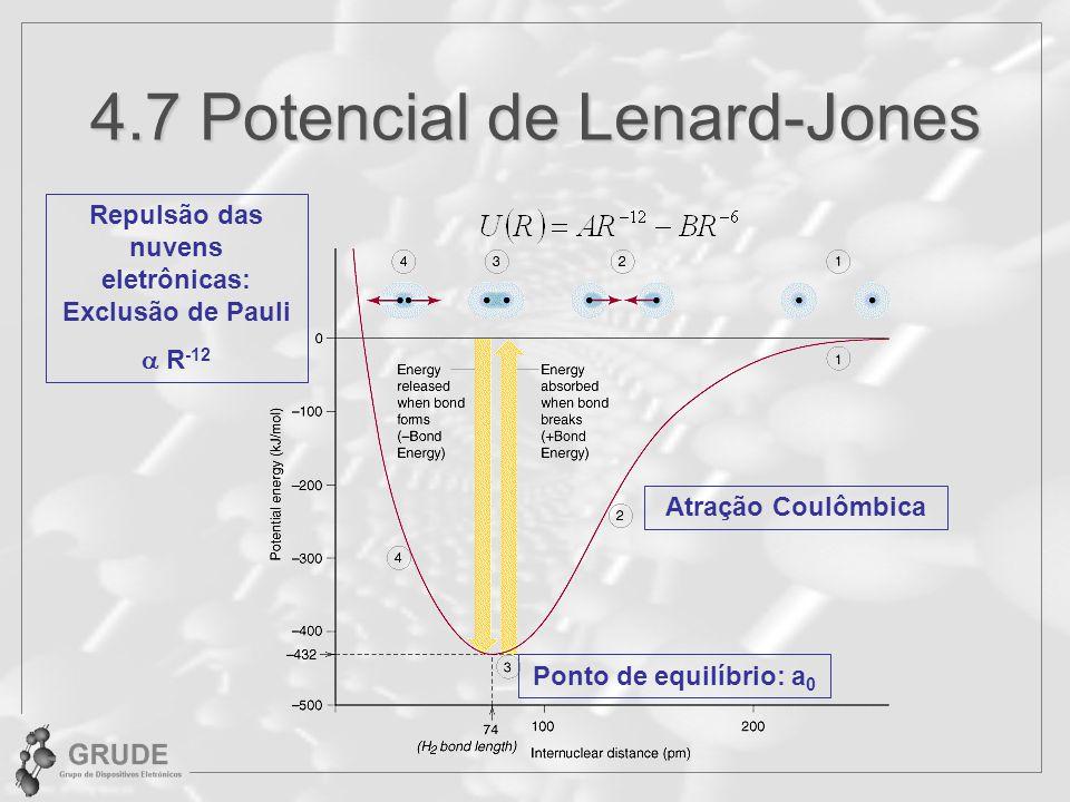 4.7 Potencial de Lenard-Jones Atração Coulômbica Repulsão das nuvens eletrônicas: Exclusão de Pauli R -12 Ponto de equilíbrio: a 0