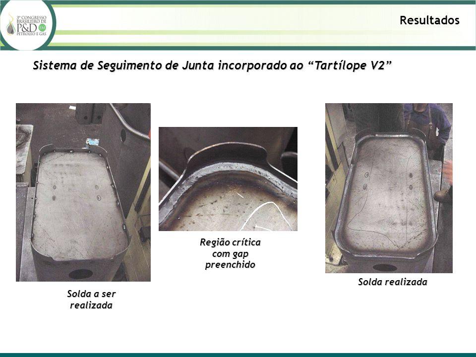 Resultados Solda realizada Região crítica com gap preenchido Solda a ser realizada Sistema de Seguimento de Junta incorporado ao Tartílope V2