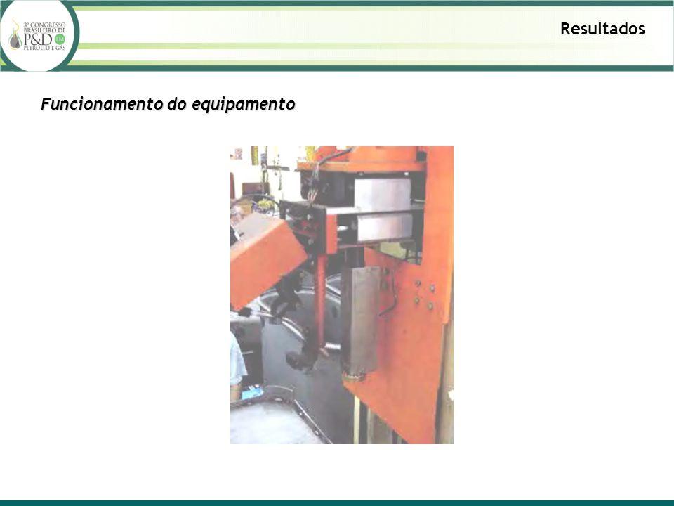 Resultados Funcionamento do equipamento