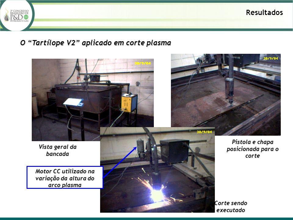 Resultados O Tartílope V2 aplicado em corte plasma Motor CC utilizado na variação da altura do arco plasma Pistola e chapa posicionada para o corte Co