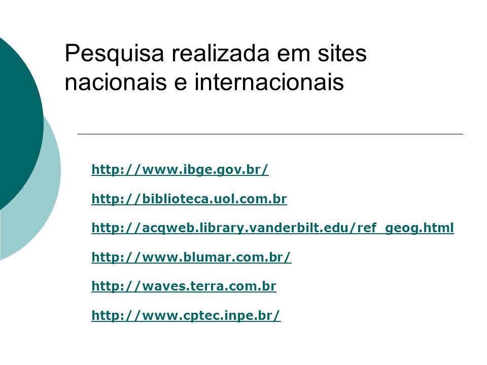 Pesquisa realizada em sites nacionais e internacionais http://www.ibge.gov.br/ http://biblioteca.uol.com.br http://acqweb.library.vanderbilt.edu/ref_g