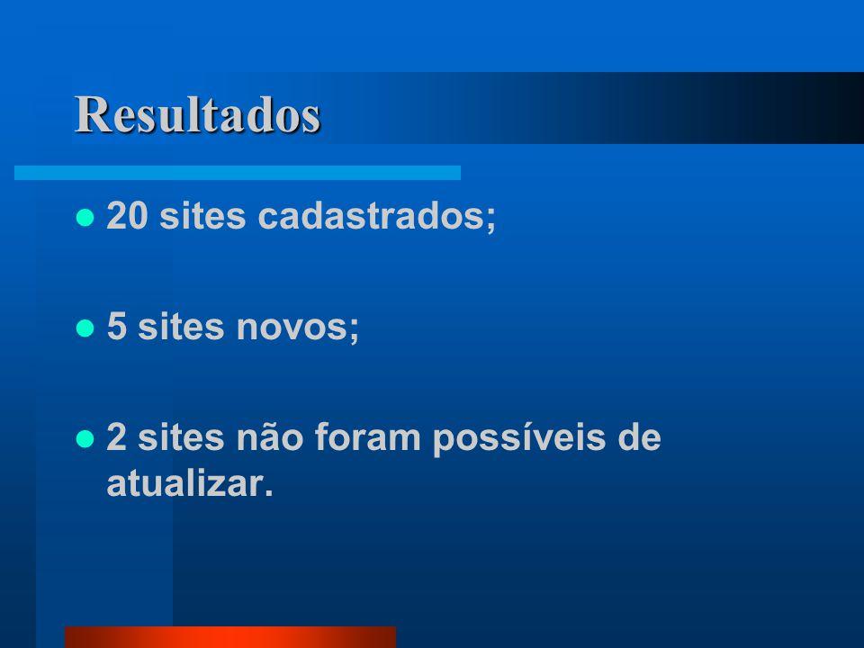 Resultados 20 sites cadastrados; 5 sites novos; 2 sites não foram possíveis de atualizar.