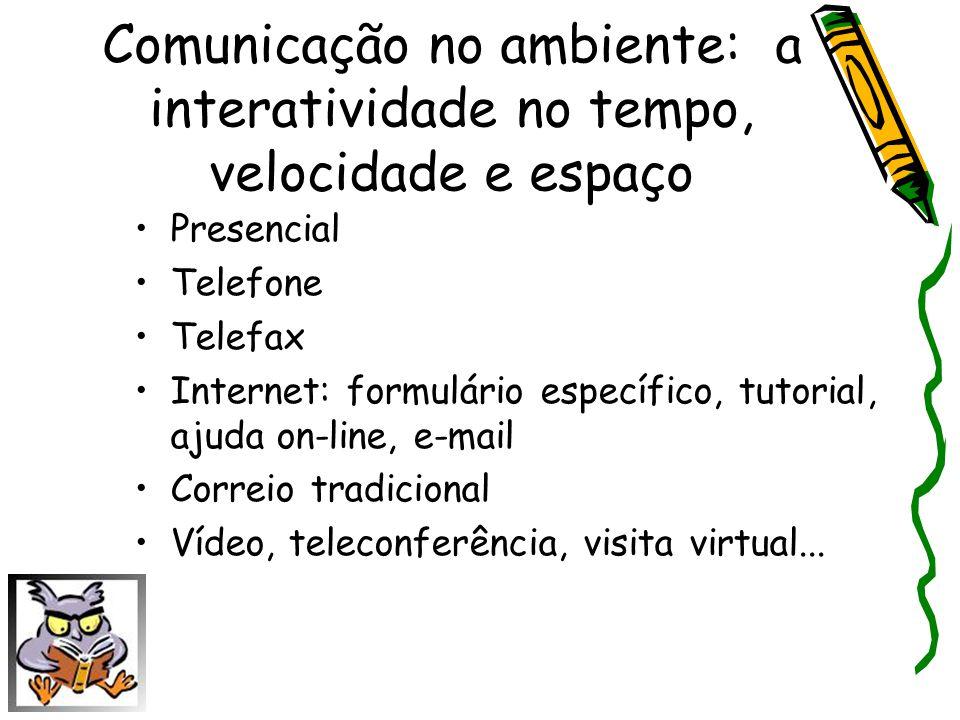 Comunicação no ambiente: a interatividade no tempo, velocidade e espaço Presencial Telefone Telefax Internet: formulário específico, tutorial, ajuda o
