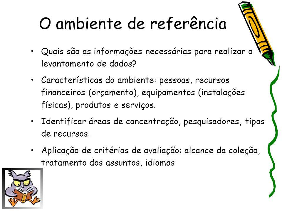 O ambiente de referência Quais são as informações necessárias para realizar o levantamento de dados? Características do ambiente: pessoas, recursos fi