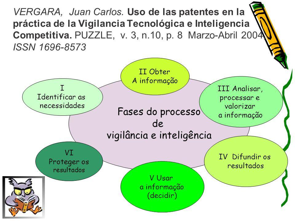 VERGARA, Juan Carlos. Uso de las patentes en la práctica de la Vigilancia Tecnológica e Inteligencia Competitiva. PUZZLE, v. 3, n.10, p. 8 Marzo-Abril