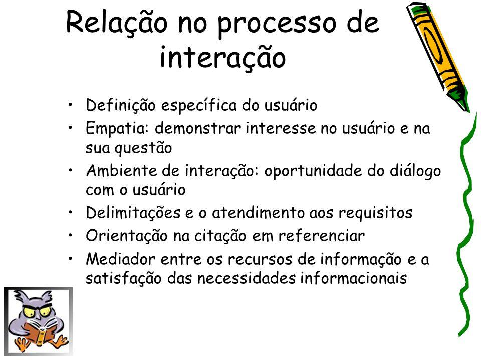 Relação no processo de interação Definição específica do usuário Empatia: demonstrar interesse no usuário e na sua questão Ambiente de interação: opor