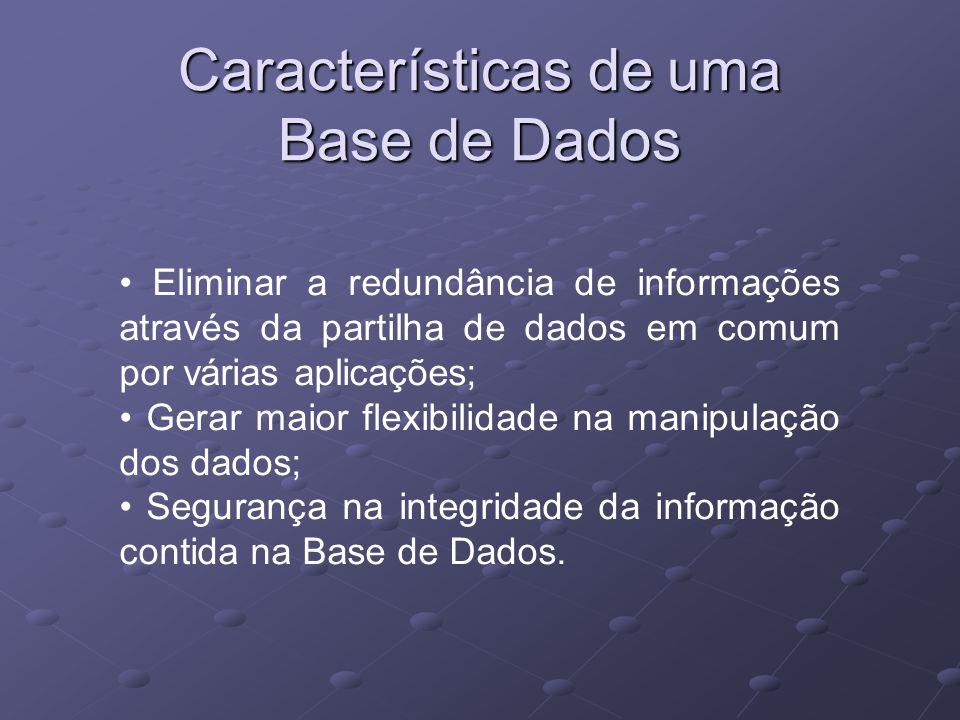 Características de uma Base de Dados Eliminar a redundância de informações através da partilha de dados em comum por várias aplicações; Gerar maior fl