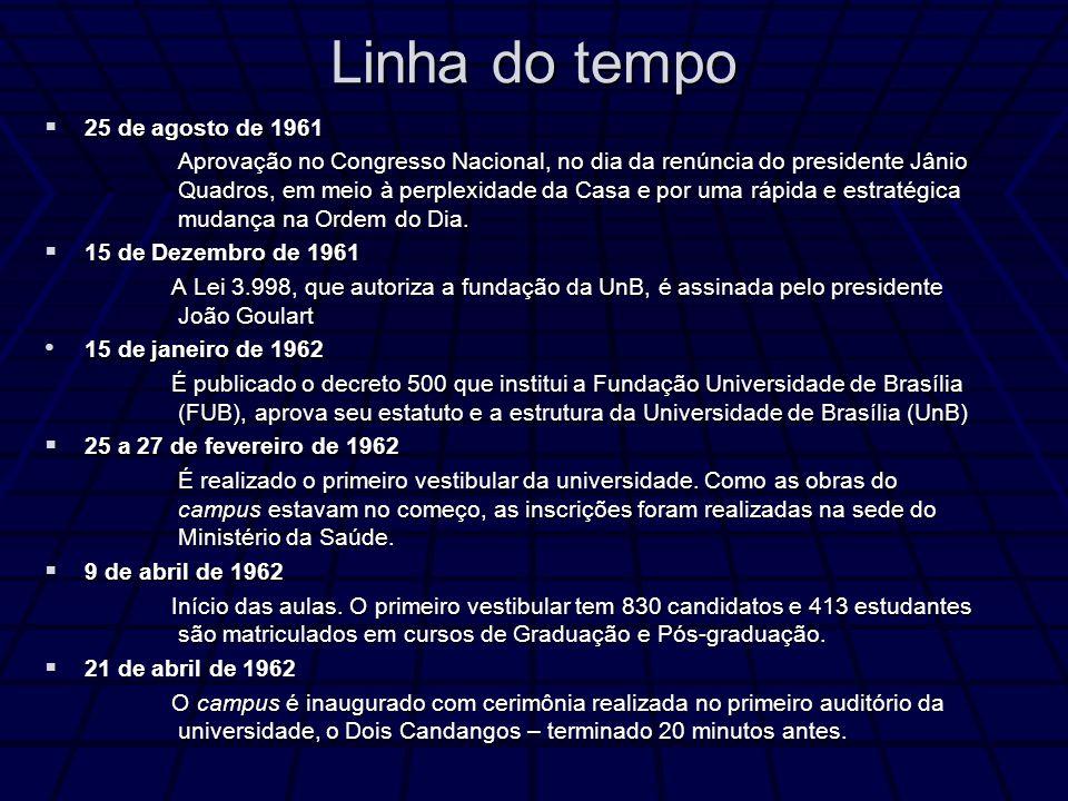 Linha do tempo 25 de agosto de 1961 25 de agosto de 1961 Aprovação no Congresso Nacional, no dia da renúncia do presidente Jânio Quadros, em meio à perplexidade da Casa e por uma rápida e estratégica mudança na Ordem do Dia.