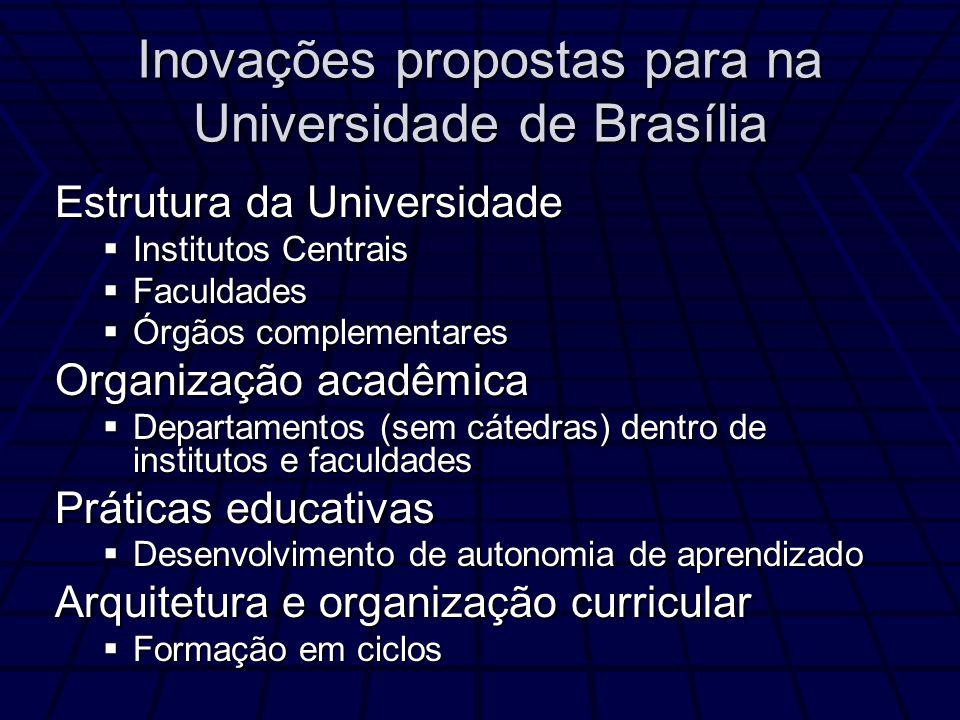 Inovações propostas para na Universidade de Brasília Estrutura da Universidade Institutos Centrais Institutos Centrais Faculdades Faculdades Órgãos co