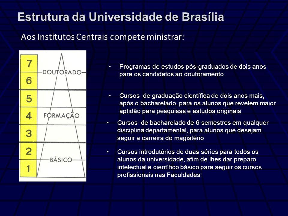 Estrutura da Universidade de Brasília Aos Institutos Centrais compete ministrar: Cursos introdutórios de duas séries para todos os alunos da universid