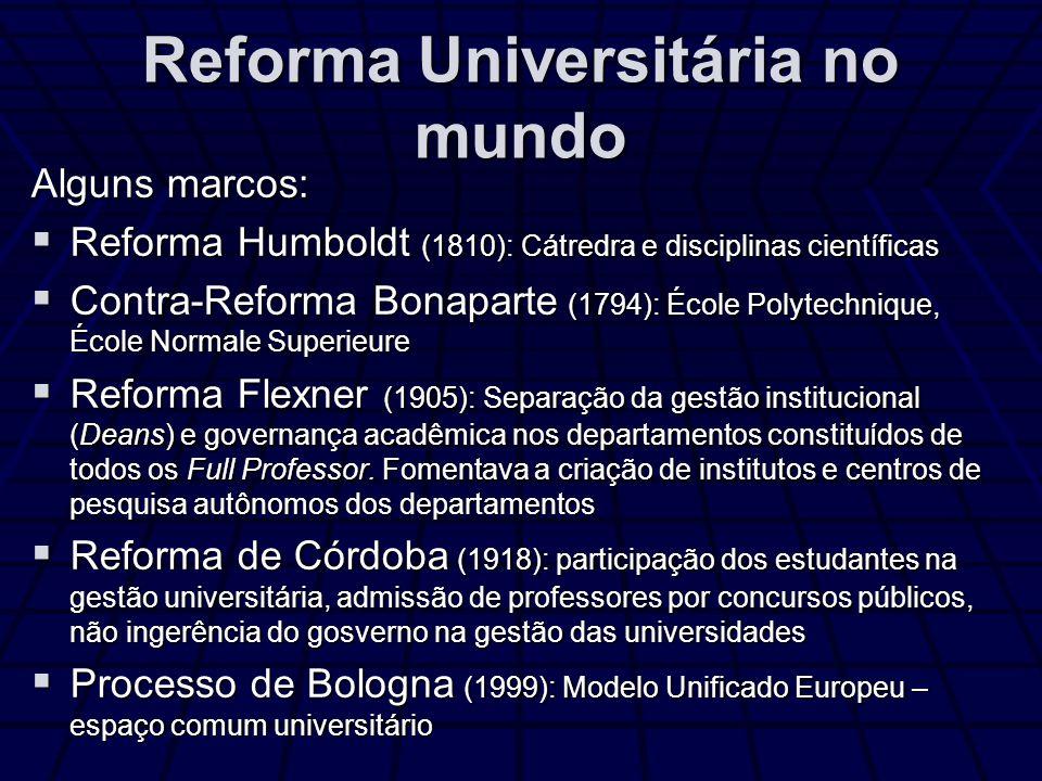 Reforma Universitária no mundo Alguns marcos: Reforma Humboldt (1810): Cátredra e disciplinas científicas Reforma Humboldt (1810): Cátredra e discipli
