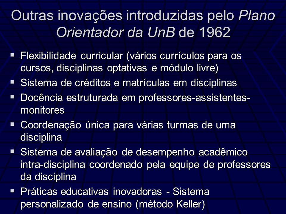 Outras inovações introduzidas pelo Plano Orientador da UnB de 1962 Flexibilidade curricular (vários currículos para os cursos, disciplinas optativas e módulo livre) Flexibilidade curricular (vários currículos para os cursos, disciplinas optativas e módulo livre) Sistema de créditos e matrículas em disciplinas Sistema de créditos e matrículas em disciplinas Docência estruturada em professores-assistentes- monitores Docência estruturada em professores-assistentes- monitores Coordenação única para várias turmas de uma disciplina Coordenação única para várias turmas de uma disciplina Sistema de avaliação de desempenho acadêmico intra-disciplina coordenado pela equipe de professores da disciplina Sistema de avaliação de desempenho acadêmico intra-disciplina coordenado pela equipe de professores da disciplina Práticas educativas inovadoras - Sistema personalizado de ensino (método Keller) Práticas educativas inovadoras - Sistema personalizado de ensino (método Keller)