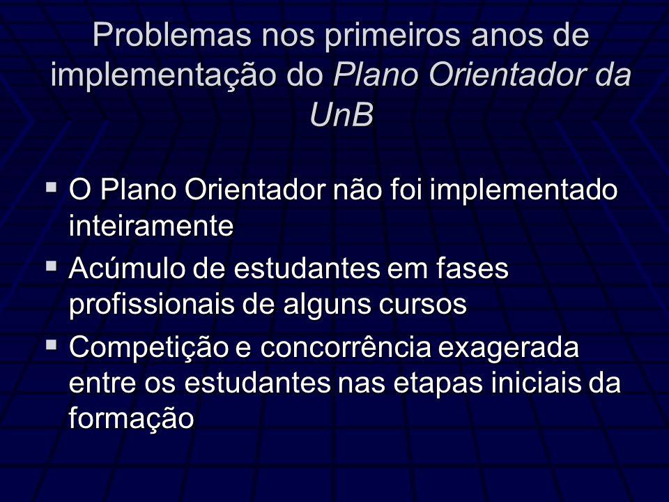 Problemas nos primeiros anos de implementação do Plano Orientador da UnB O Plano Orientador não foi implementado inteiramente O Plano Orientador não f