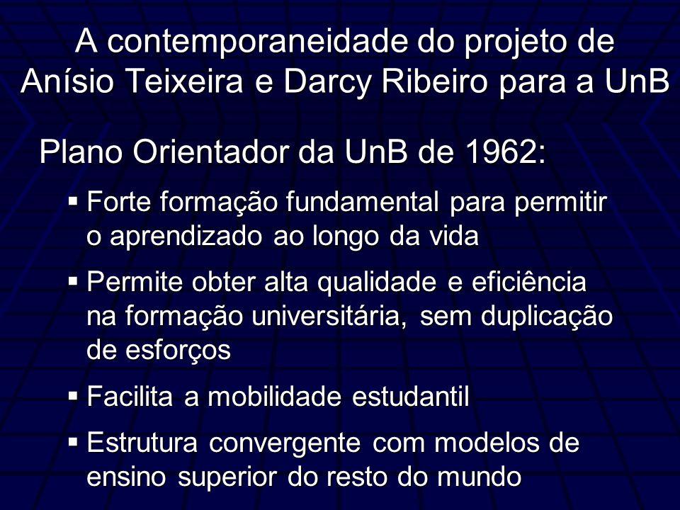 A contemporaneidade do projeto de Anísio Teixeira e Darcy Ribeiro para a UnB Plano Orientador da UnB de 1962: Forte formação fundamental para permitir