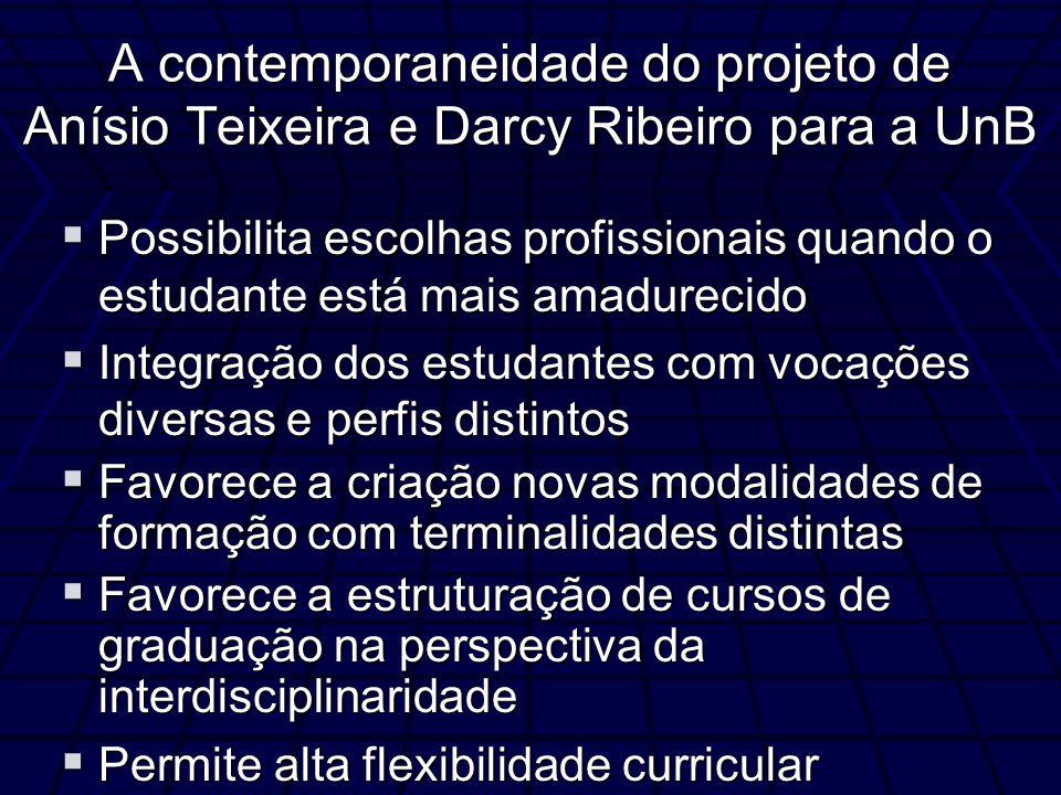 A contemporaneidade do projeto de Anísio Teixeira e Darcy Ribeiro para a UnB Possibilita escolhas profissionais quando o estudante está mais amadureci