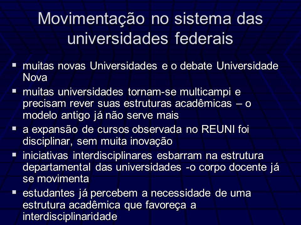 Movimentação no sistema das universidades federais muitas novas Universidades e o debate Universidade Nova muitas novas Universidades e o debate Unive