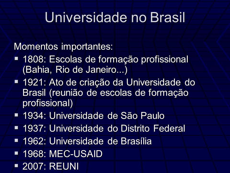 Práticas educativas no ensino superior UFABC UFABC UFBA UFBA......