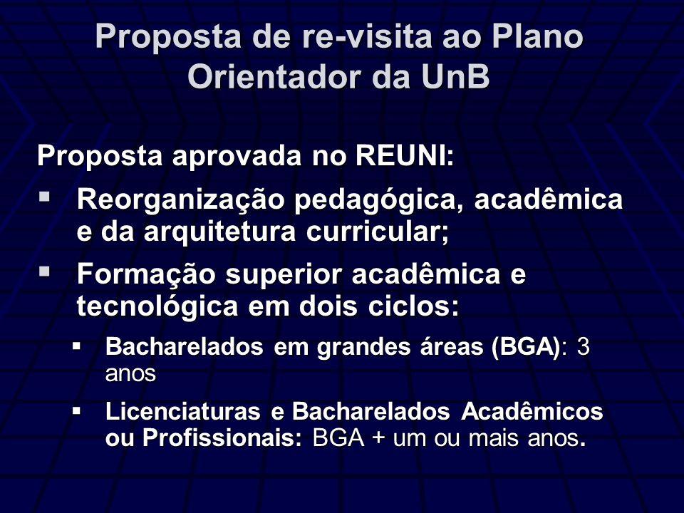 Proposta de re-visita ao Plano Orientador da UnB Proposta aprovada no REUNI: Reorganização pedagógica, acadêmica e da arquitetura curricular; Reorgani