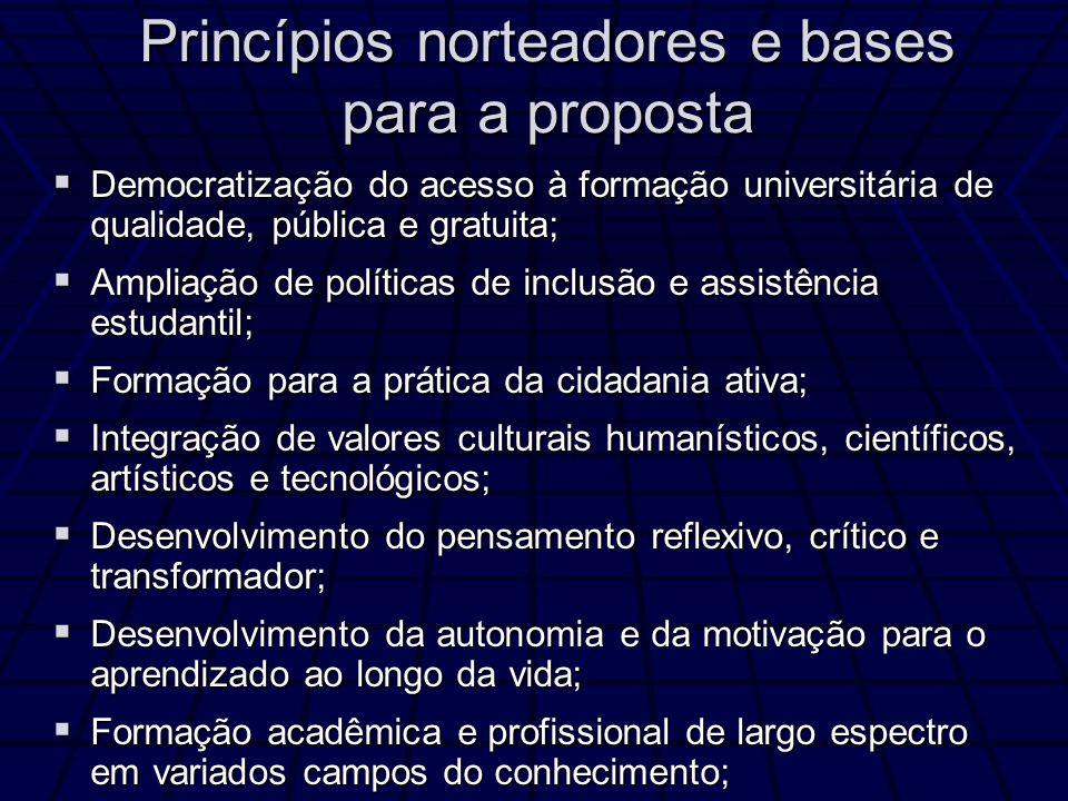 Princípios norteadores e bases para a proposta Democratização do acesso à formação universitária de qualidade, pública e gratuita; Democratização do a
