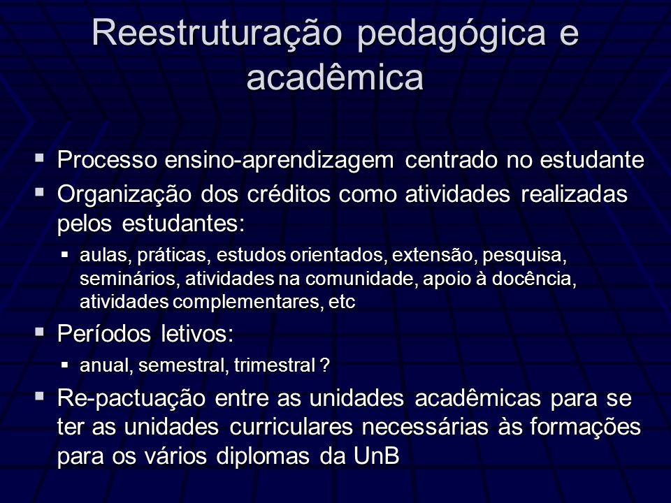 Reestruturação pedagógica e acadêmica Processo ensino-aprendizagem centrado no estudante Processo ensino-aprendizagem centrado no estudante Organizaçã