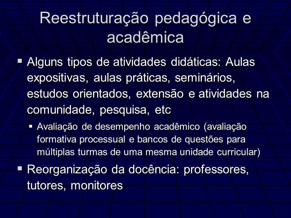 Reestruturação pedagógica e acadêmica Alguns tipos de atividades didáticas: Aulas expositivas, aulas práticas, seminários, estudos orientados, extensã
