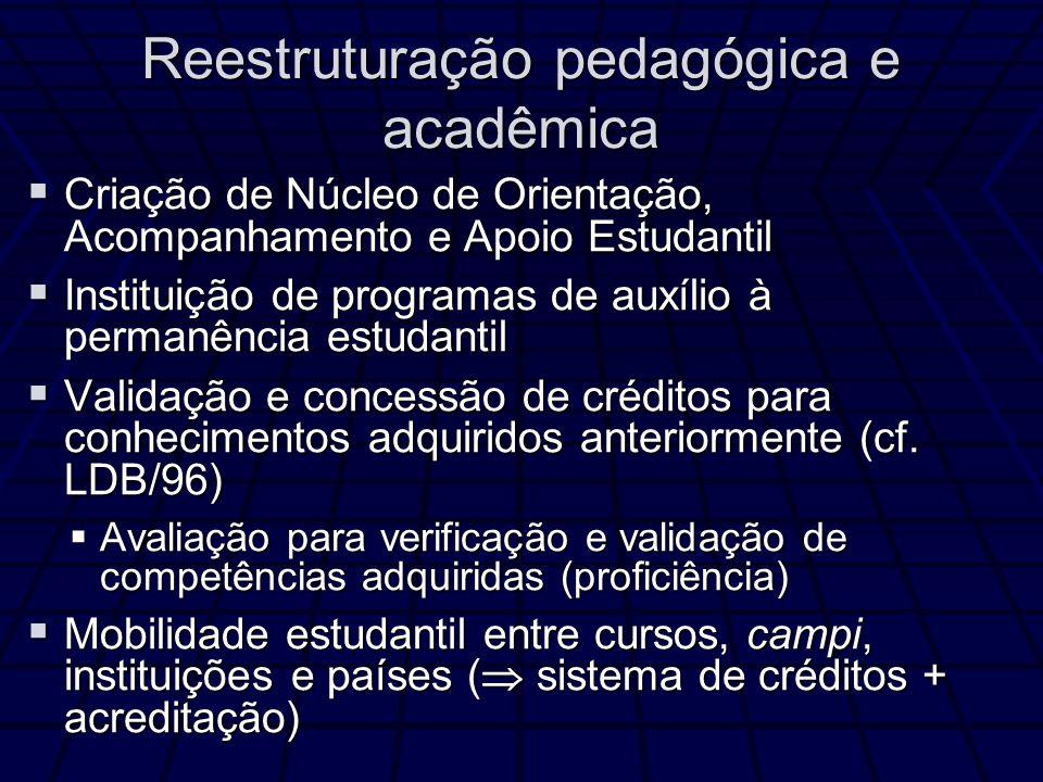 Reestruturação pedagógica e acadêmica Criação de Núcleo de Orientação, Acompanhamento e Apoio Estudantil Criação de Núcleo de Orientação, Acompanhamen