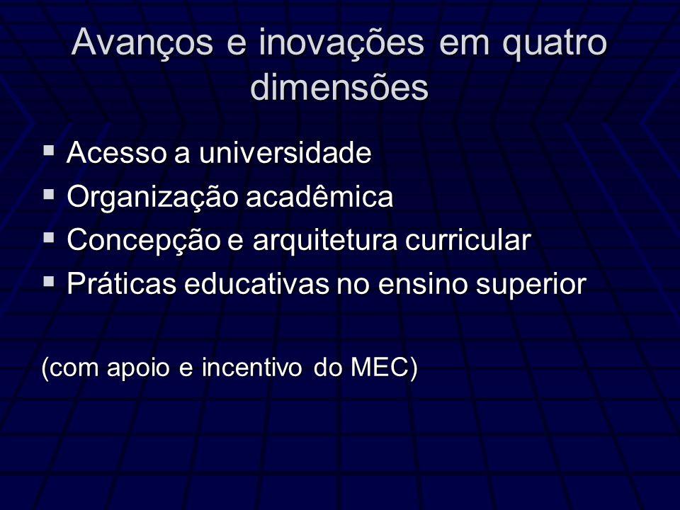 Avanços e inovações em quatro dimensões Acesso a universidade Acesso a universidade Organização acadêmica Organização acadêmica Concepção e arquitetur