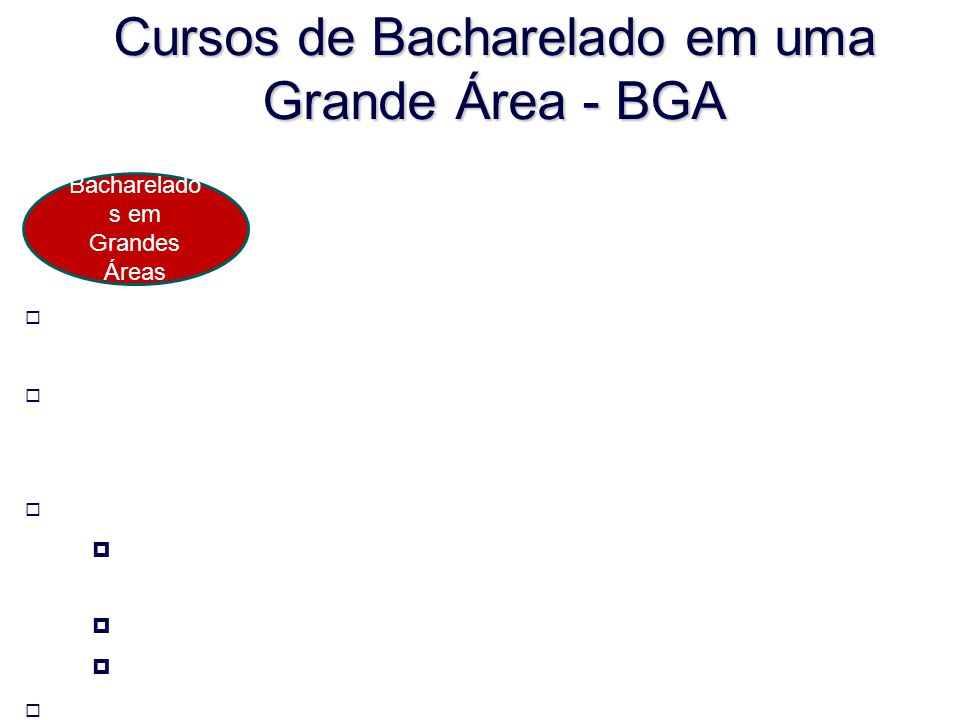 Cursos de Bacharelado em uma Grande Área - BGA Requisitos: Acúmulo de um número majoritário de créditos em uma grande área (ex.: 55% Créditos_em_área