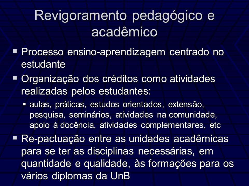 Revigoramento pedagógico e acadêmico Processo ensino-aprendizagem centrado no estudante Processo ensino-aprendizagem centrado no estudante Organização