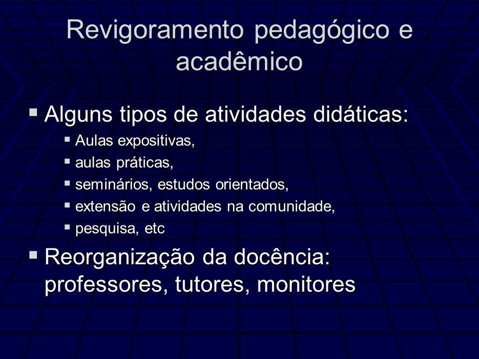 Revigoramento pedagógico e acadêmico Alguns tipos de atividades didáticas: Alguns tipos de atividades didáticas: Aulas expositivas, Aulas expositivas,